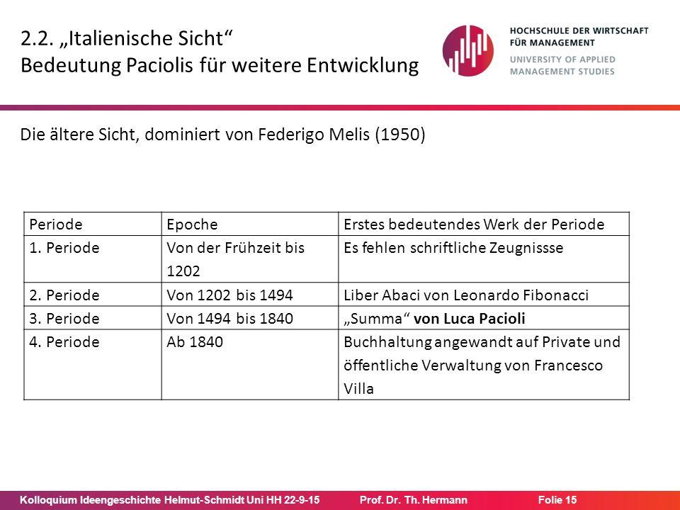 """Kolloquium Ideengeschichte Helmut-Schmidt Uni HH 22-9-15Prof. Dr. Th. Hermann Folie 15 2.2. """"Italienische Sicht"""" Bedeutung Paciolis für weitere Entwic"""