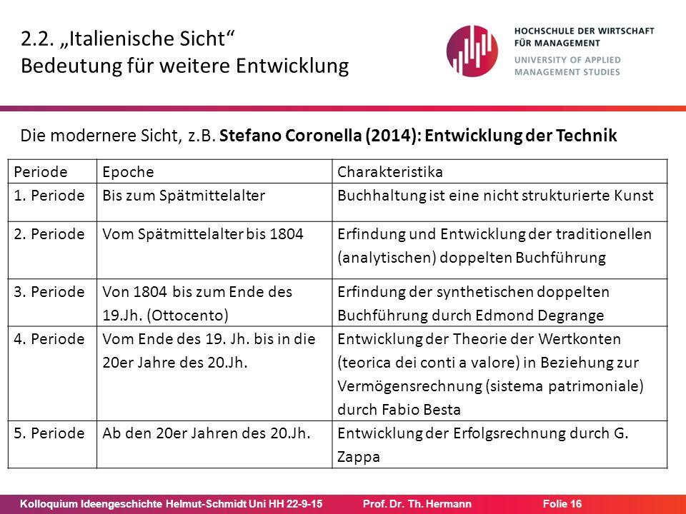 """Kolloquium Ideengeschichte Helmut-Schmidt Uni HH 22-9-15Prof. Dr. Th. Hermann Folie 16 2.2. """"Italienische Sicht"""" Bedeutung für weitere Entwicklung Die"""