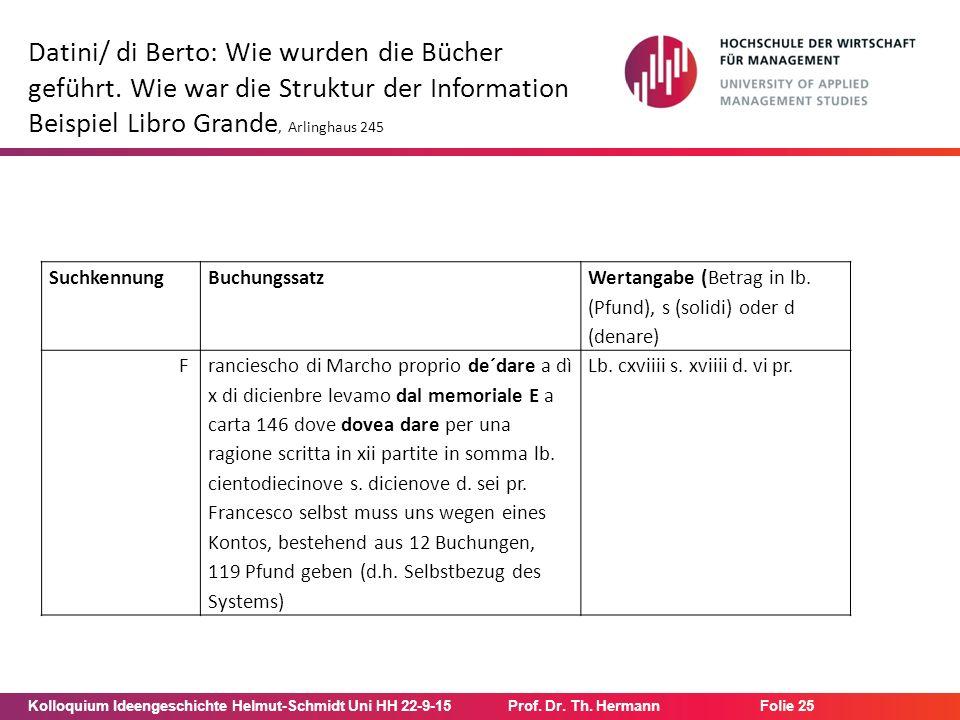 Kolloquium Ideengeschichte Helmut-Schmidt Uni HH 22-9-15Prof. Dr. Th. Hermann Folie 25 Datini/ di Berto: Wie wurden die Bücher geführt. Wie war die St