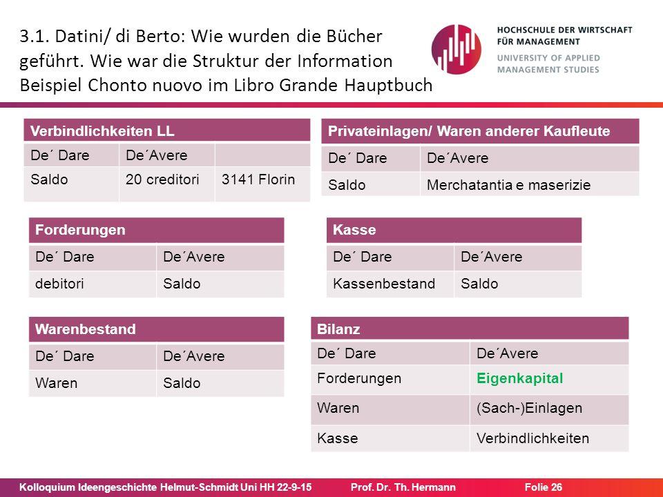 Kolloquium Ideengeschichte Helmut-Schmidt Uni HH 22-9-15Prof. Dr. Th. Hermann Folie 26 3.1. Datini/ di Berto: Wie wurden die Bücher geführt. Wie war d