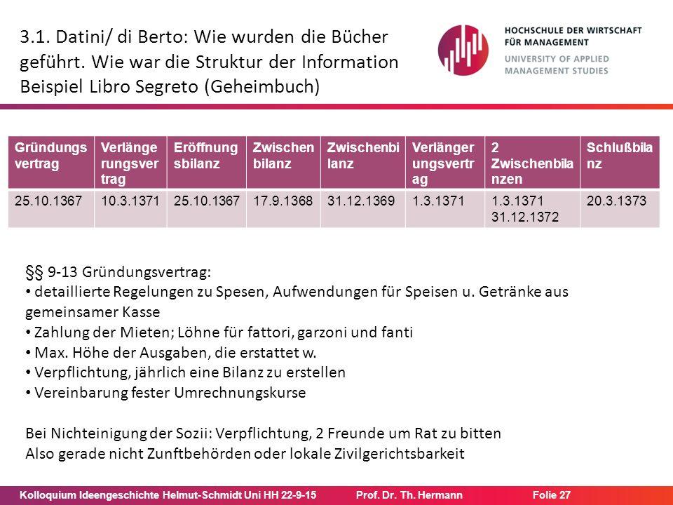 Kolloquium Ideengeschichte Helmut-Schmidt Uni HH 22-9-15Prof. Dr. Th. Hermann Folie 27 3.1. Datini/ di Berto: Wie wurden die Bücher geführt. Wie war d