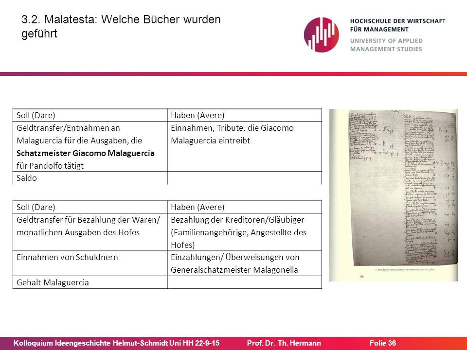Kolloquium Ideengeschichte Helmut-Schmidt Uni HH 22-9-15Prof. Dr. Th. Hermann Folie 36 3.2. Malatesta: Welche Bücher wurden geführt Soll (Dare)Haben (