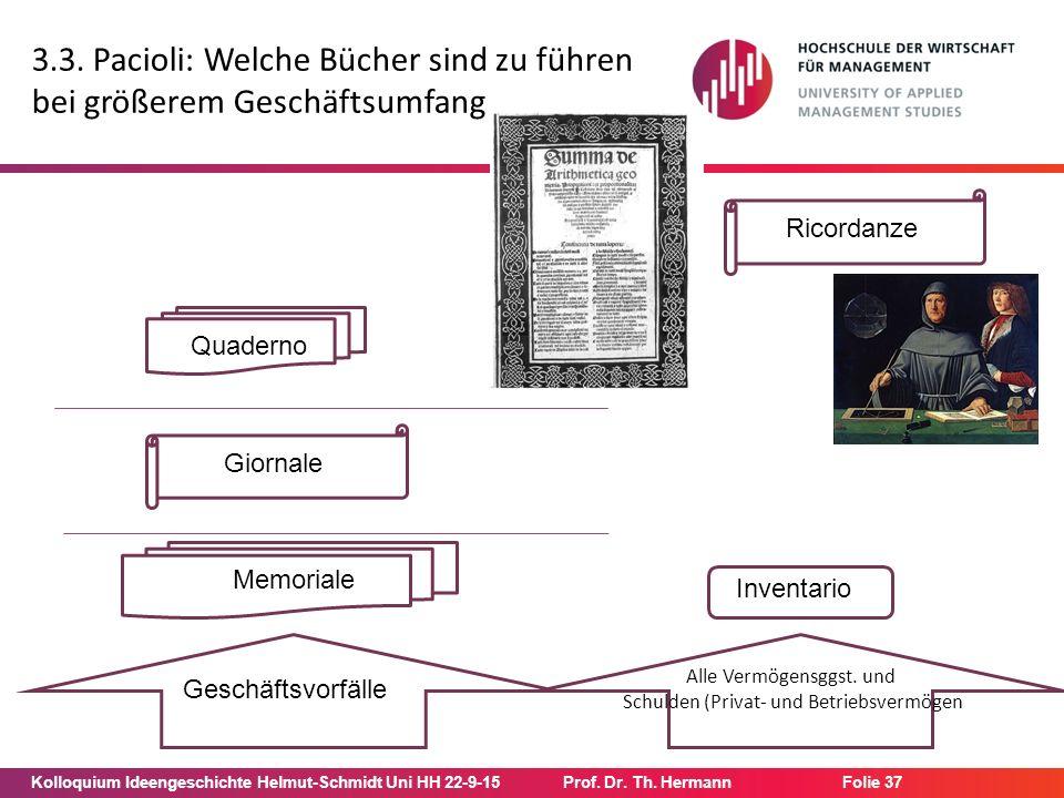 Kolloquium Ideengeschichte Helmut-Schmidt Uni HH 22-9-15Prof. Dr. Th. Hermann Folie 37 Ricordanze Quaderno Memoriale Inventario Geschäftsvorfälle 3.3.