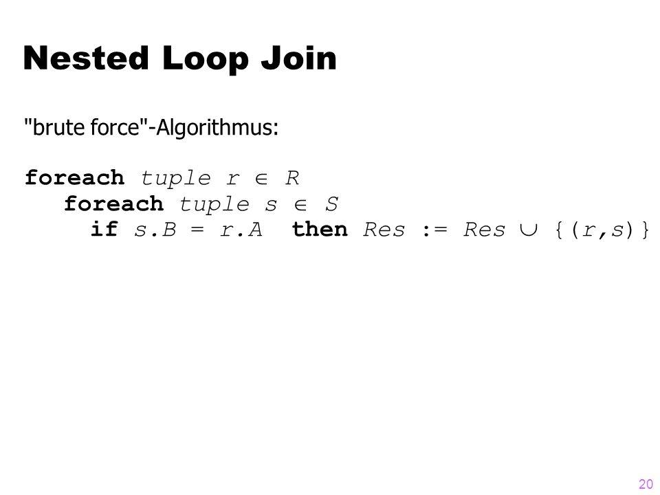 20 brute force -Algorithmus: foreach tuple r  R foreach tuple s  S if s.B = r.A then Res := Res  {(r,s)} Nested Loop Join
