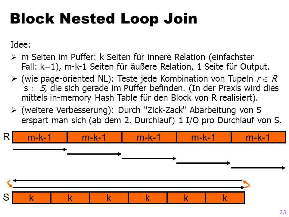 23 Block Nested Loop Join m-k-1 R k S kkkkk Idee:  m Seiten im Puffer: k Seiten für innere Relation (einfachster Fall: k=1), m-k-1 Seiten für äußere