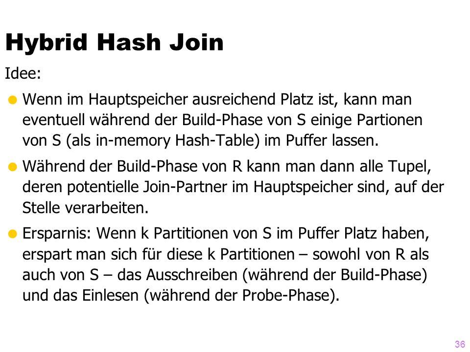 36 Hybrid Hash Join Idee:  Wenn im Hauptspeicher ausreichend Platz ist, kann man eventuell während der Build-Phase von S einige Partionen von S (als