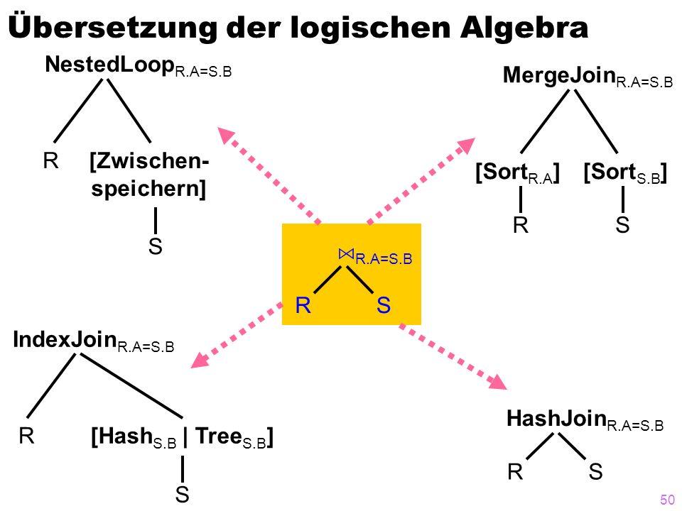 50 [Zwischen- speichern] Übersetzung der logischen Algebra RS A R.A=S.B RS HashJoin R.A=S.B RS MergeJoin R.A=S.B [Sort R.A ][Sort S.B ] R S IndexJoin