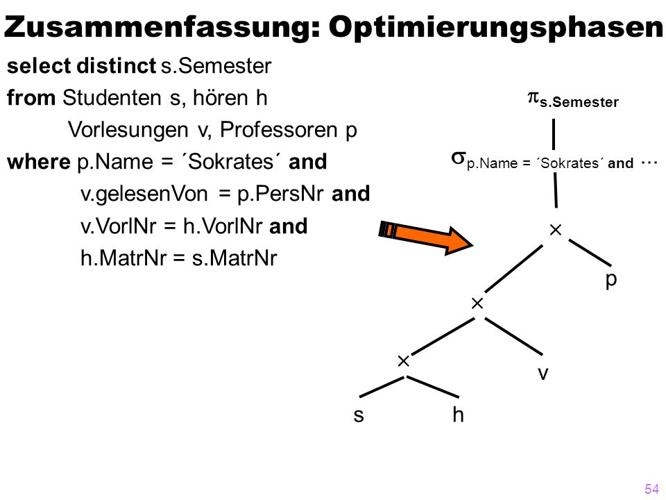 54 Zusammenfassung: Optimierungsphasen select distinct s.Semester from Studenten s, hören h Vorlesungen v, Professoren p where p.Name = ´Sokrates´ and v.gelesenVon = p.PersNr and v.VorlNr = h.VorlNr and h.MatrNr = s.MatrNr sh v p     p.Name = ´Sokrates´ and...