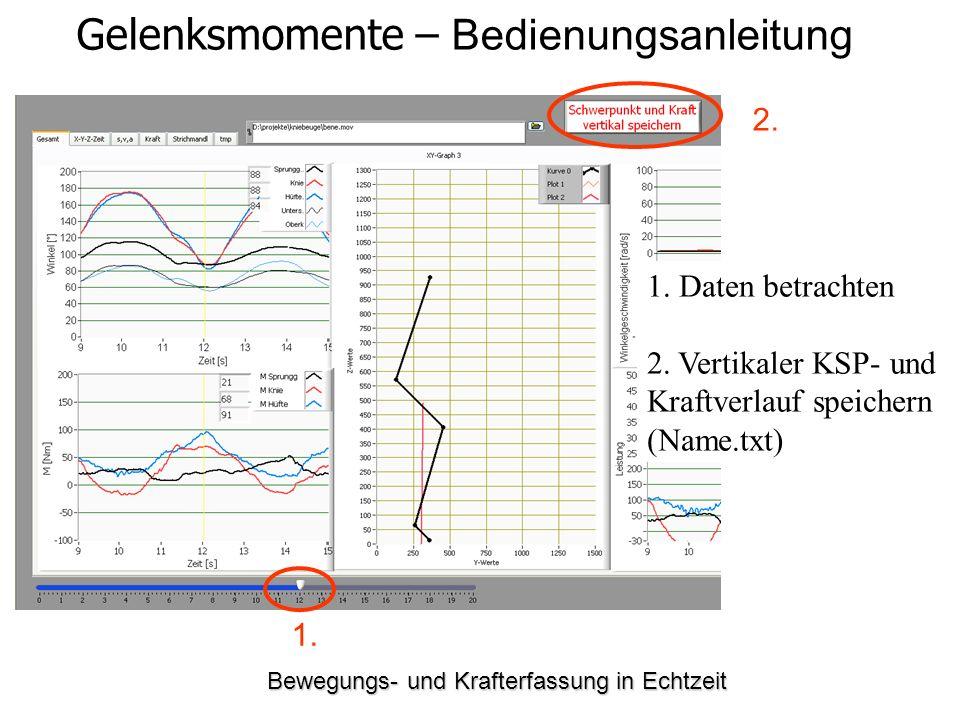 Bewegungs- und Krafterfassung in Echtzeit Gelenksmomente – Bedienungsanleitung 1. Daten betrachten 2. Vertikaler KSP- und Kraftverlauf speichern (Name