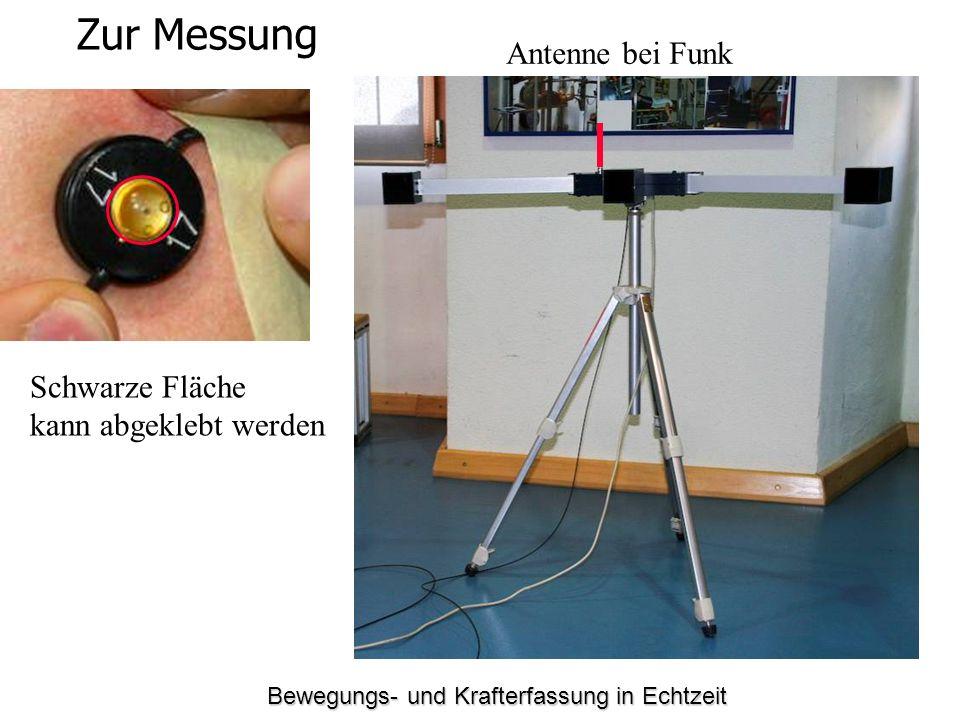 Bewegungs- und Krafterfassung in Echtzeit Zur Messung Antenne bei Funk Schwarze Fläche kann abgeklebt werden