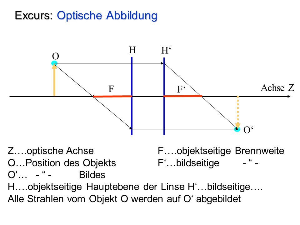 """Excurs: Optische Abbildung F Achse Z Z….optische AchseF….objektseitige Brennweite O…Position des ObjektsF'…bildseitige - """" - O'… - """" - Bildes H….objek"""