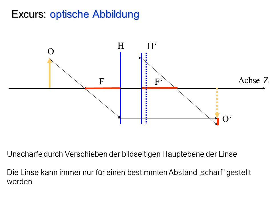 Excurs: optische Abbildung F Achse Z Unschärfe durch Verschieben der bildseitigen Hauptebene der Linse Die Linse kann immer nur für einen bestimmten A