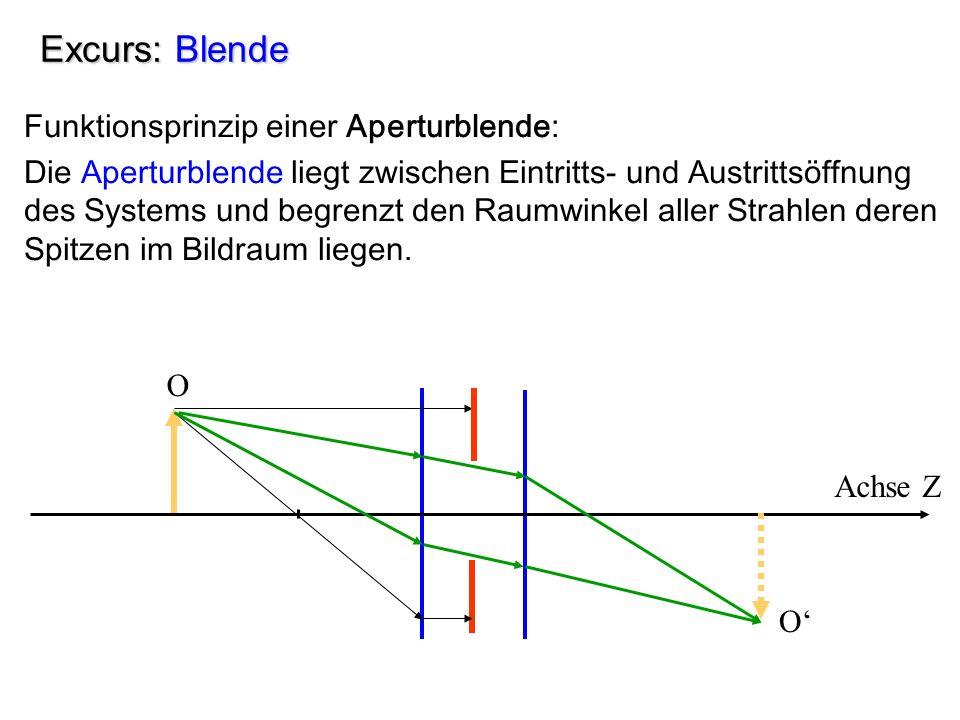 Excurs: Blende Funktionsprinzip einer Aperturblende: Die Aperturblende liegt zwischen Eintritts- und Austrittsöffnung des Systems und begrenzt den Rau