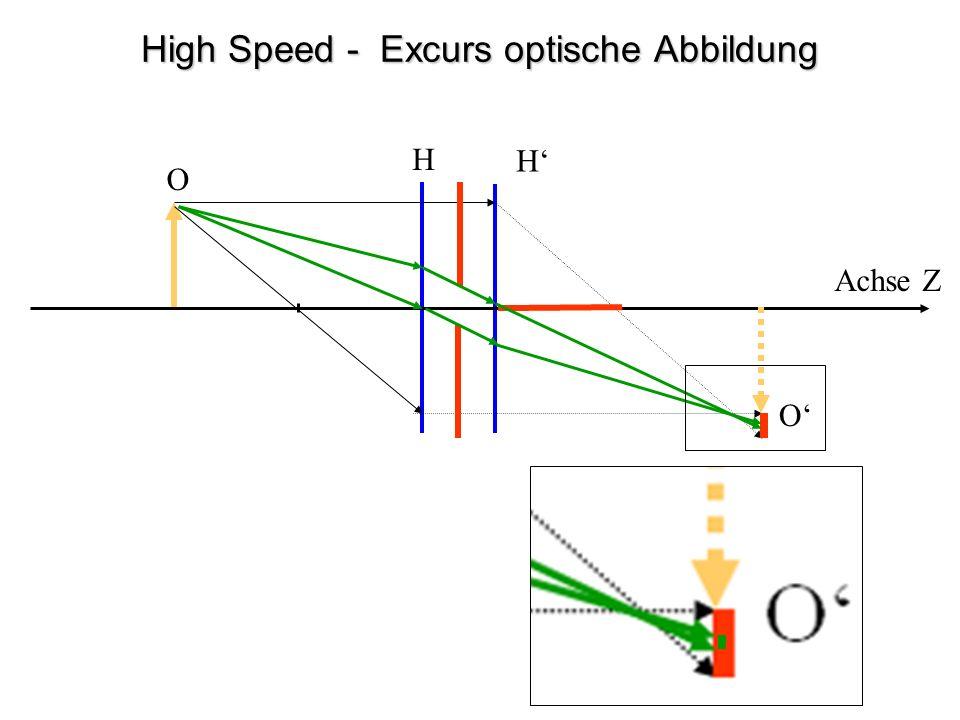 High Speed - Excurs optische Abbildung Achse Z O O' H' H