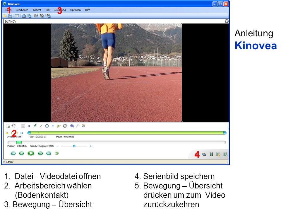 Anleitung Kinovea 1.Datei - Videodatei öffnen 2.Arbeitsbereich wählen (Bodenkontakt) 3. Bewegung – Übersicht 1 2 3 4 4. Serienbild speichern 5. Bewegu