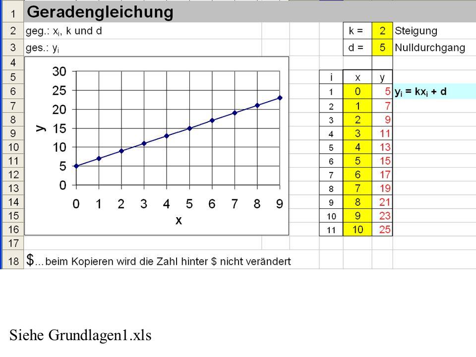 Siehe Grundlagen1.xls