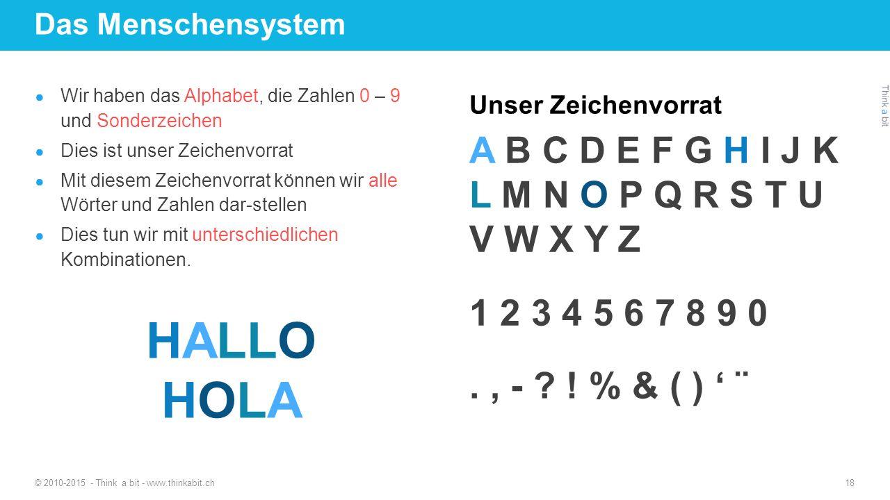 Das Menschensystem ● Wir haben das Alphabet, die Zahlen 0 – 9 und Sonderzeichen ● Dies ist unser Zeichenvorrat ● Mit diesem Zeichenvorrat können wir alle Wörter und Zahlen dar-stellen ● Dies tun wir mit unterschiedlichen Kombinationen.