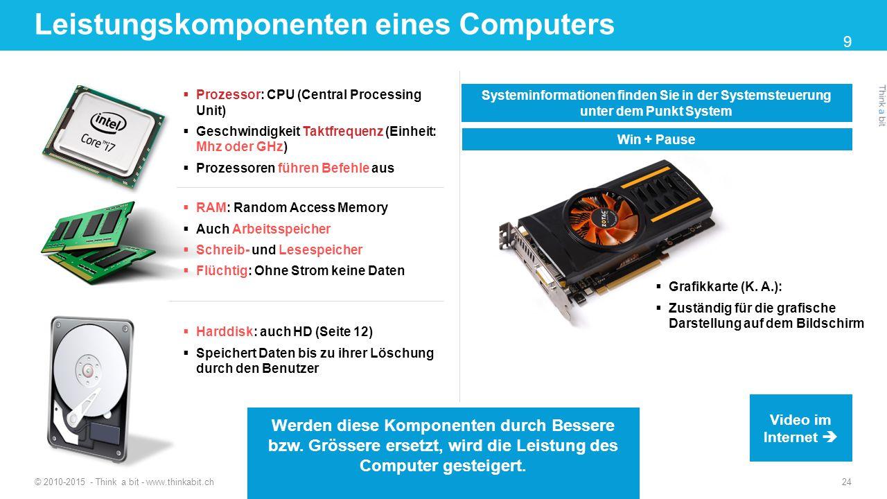 Leistungskomponenten eines Computers © 2010-2015 - Think a bit - www.thinkabit.ch 24 Video im Internet  9 Systeminformationen finden Sie in der Systemsteuerung unter dem Punkt System Win + Pause  Prozessor: CPU (Central Processing Unit)  Geschwindigkeit Taktfrequenz (Einheit: Mhz oder GHz)  Prozessoren führen Befehle aus  RAM: Random Access Memory  Auch Arbeitsspeicher  Schreib- und Lesespeicher  Flüchtig: Ohne Strom keine Daten  Harddisk: auch HD (Seite 12)  Speichert Daten bis zu ihrer Löschung durch den Benutzer  Grafikkarte (K.