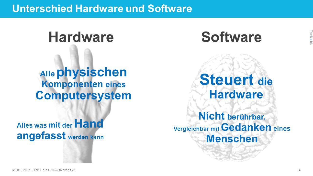 Eingabegeräte © 2010-2015 - Think a bit - www.thinkabit.ch 35 Die Datenerfassung und Dateneingabe stellen die Brücke zwischen Mensch und Computer dar.