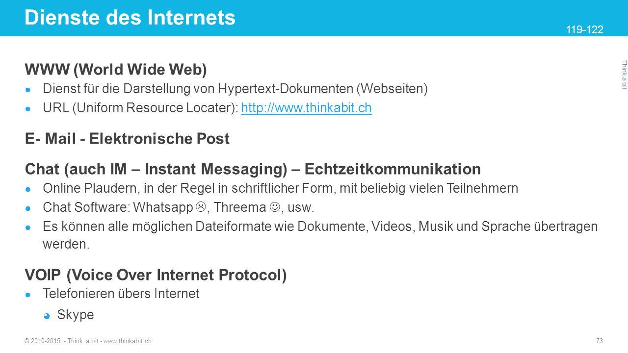 WWW (World Wide Web) ● Dienst für die Darstellung von Hypertext-Dokumenten (Webseiten) ● URL (Uniform Resource Locater): http://www.thinkabit.chhttp://www.thinkabit.ch E- Mail - Elektronische Post Chat (auch IM – Instant Messaging) – Echtzeitkommunikation ● Online Plaudern, in der Regel in schriftlicher Form, mit beliebig vielen Teilnehmern ● Chat Software: Whatsapp , Threema, usw.