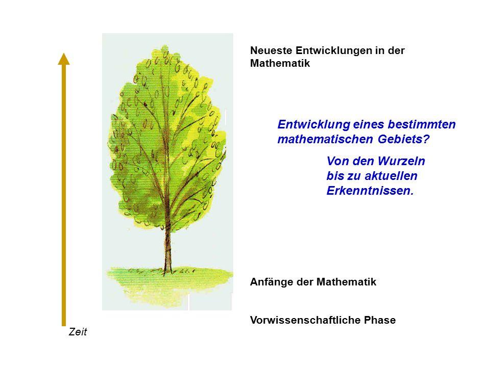 Geschichte der Mathematik im Mathematikunterricht.