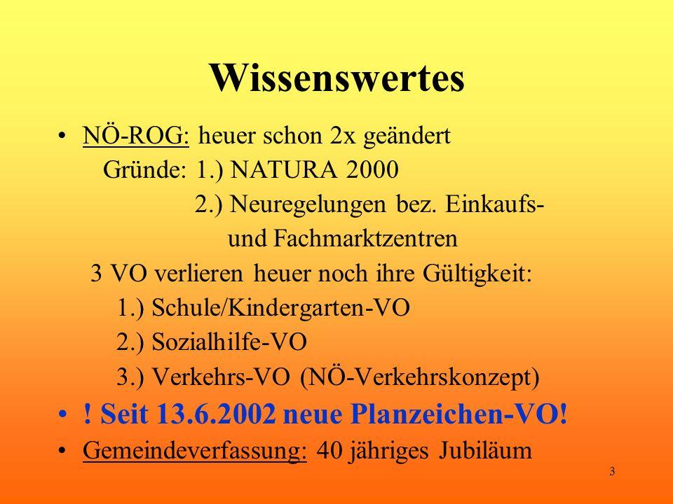 3 Wissenswertes NÖ-ROG: heuer schon 2x geändert Gründe: 1.) NATURA 2000 2.) Neuregelungen bez. Einkaufs- und Fachmarktzentren 3 VO verlieren heuer noc