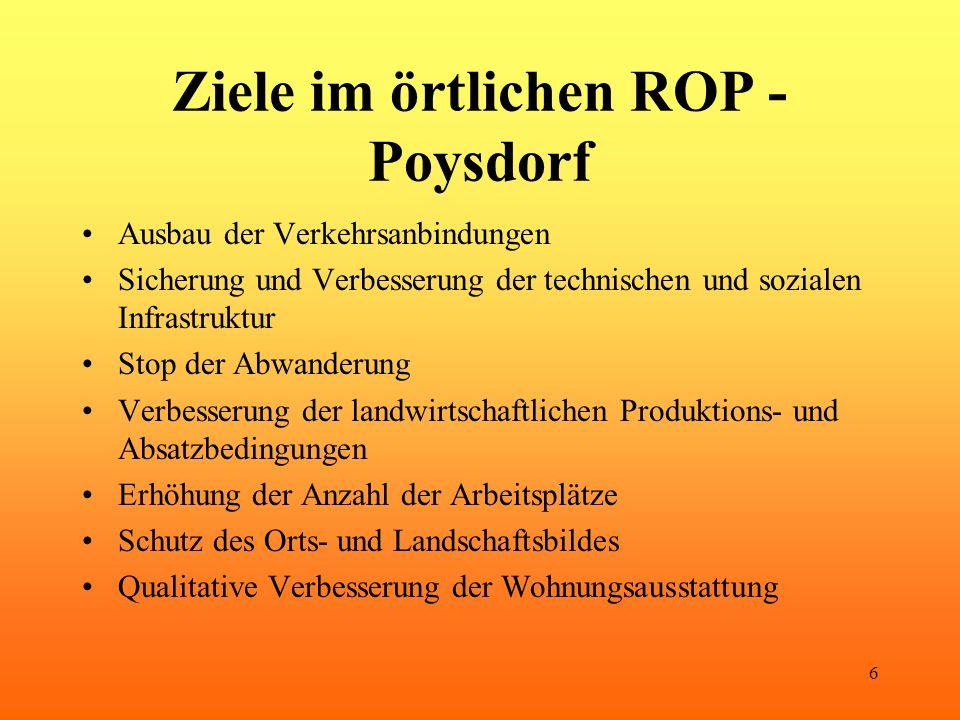 6 Ziele im örtlichen ROP - Poysdorf Ausbau der Verkehrsanbindungen Sicherung und Verbesserung der technischen und sozialen Infrastruktur Stop der Abwa