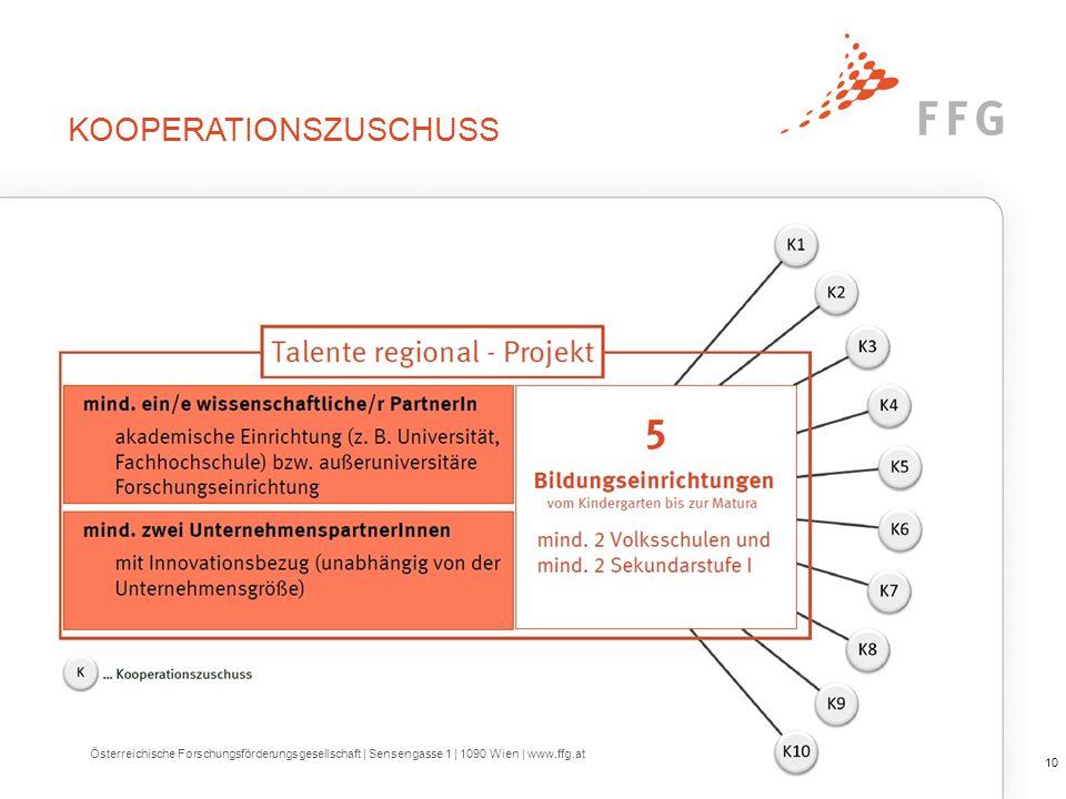 KOOPERATIONSZUSCHUSS K K K K Österreichische Forschungsförderungsgesellschaft | Sensengasse 1 | 1090 Wien | www.ffg.at 10 Österreichische Forschungsförderungsgesellschaft | Sensengasse 1 | 1090 Wien | www.ffg.at