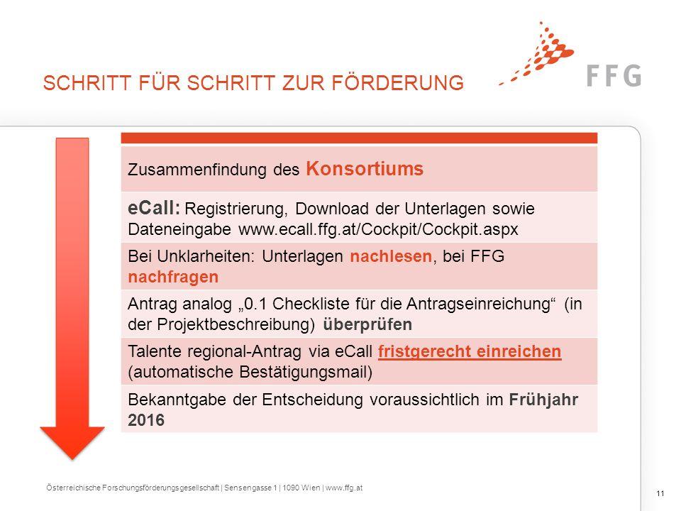 SCHRITT FÜR SCHRITT ZUR FÖRDERUNG 11 Österreichische Forschungsförderungsgesellschaft | Sensengasse 1 | 1090 Wien | www.ffg.at Zusammenfindung des Kon