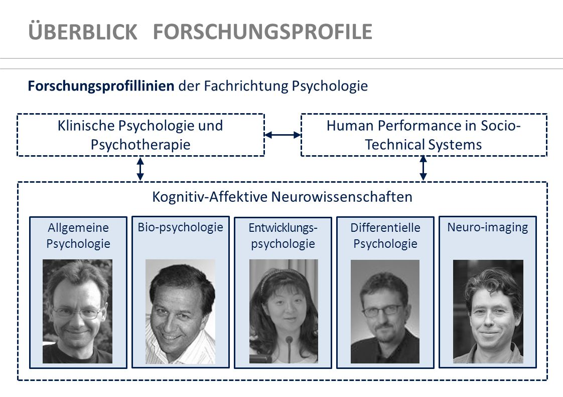 Die Master-Studiengänge Psychologie an der TU Dresden ÜBERBLICK MASTER-STUDIENGÄNGE M.Sc.