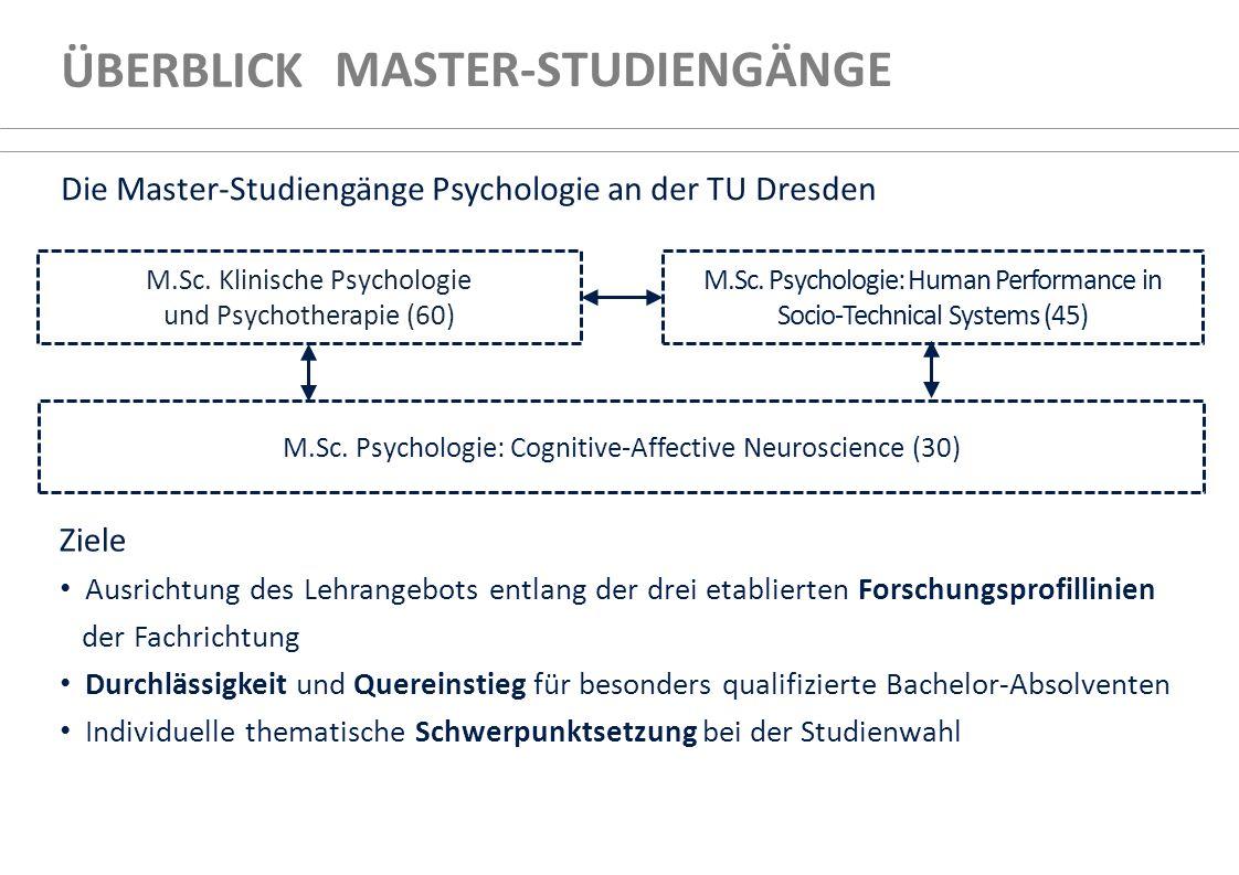 Die Master-Studiengänge Psychologie an der TU Dresden ÜBERBLICK MASTER-STUDIENGÄNGE M.Sc. Psychologie: Cognitive-Affective Neuroscience (30) M.Sc. Kli