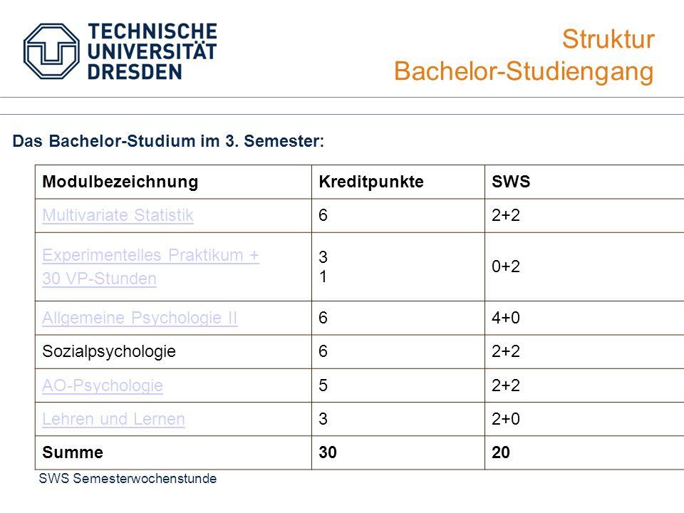 Struktur Bachelor-Studiengang Das Bachelor-Studium im 3. Semester: ModulbezeichnungKreditpunkteSWS Multivariate Statistik62+2 Experimentelles Praktiku