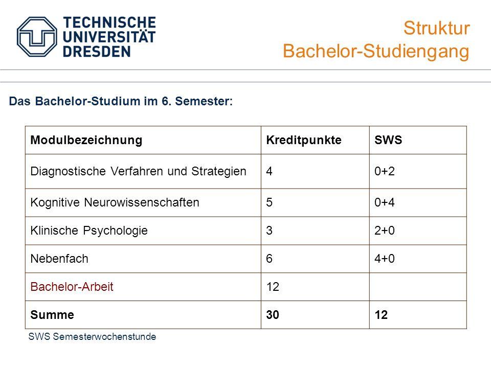 Struktur Bachelor-Studiengang Das Bachelor-Studium im 6. Semester: ModulbezeichnungKreditpunkteSWS Diagnostische Verfahren und Strategien40+2 Kognitiv