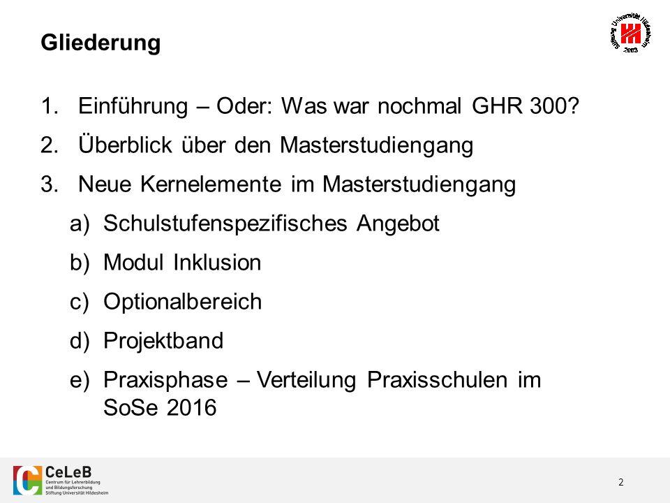 2 Gliederung 1.Einführung – Oder: Was war nochmal GHR 300.