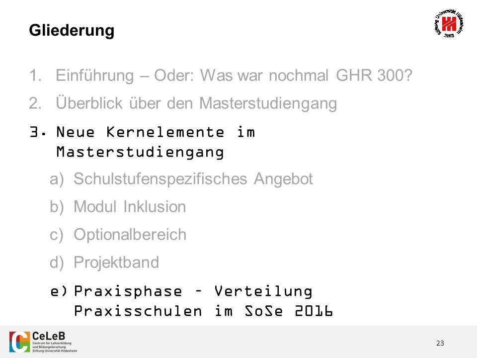 23 Gliederung 1.Einführung – Oder: Was war nochmal GHR 300.