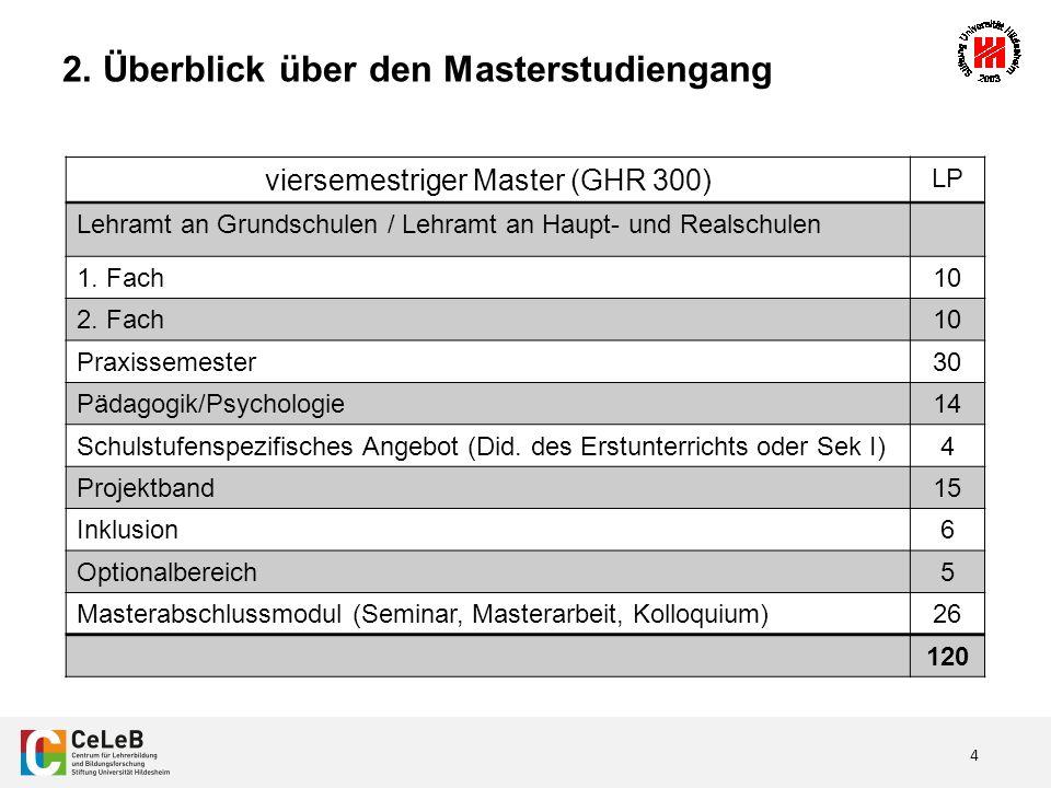 4 viersemestriger Master (GHR 300) LP Lehramt an Grundschulen / Lehramt an Haupt- und Realschulen 1.
