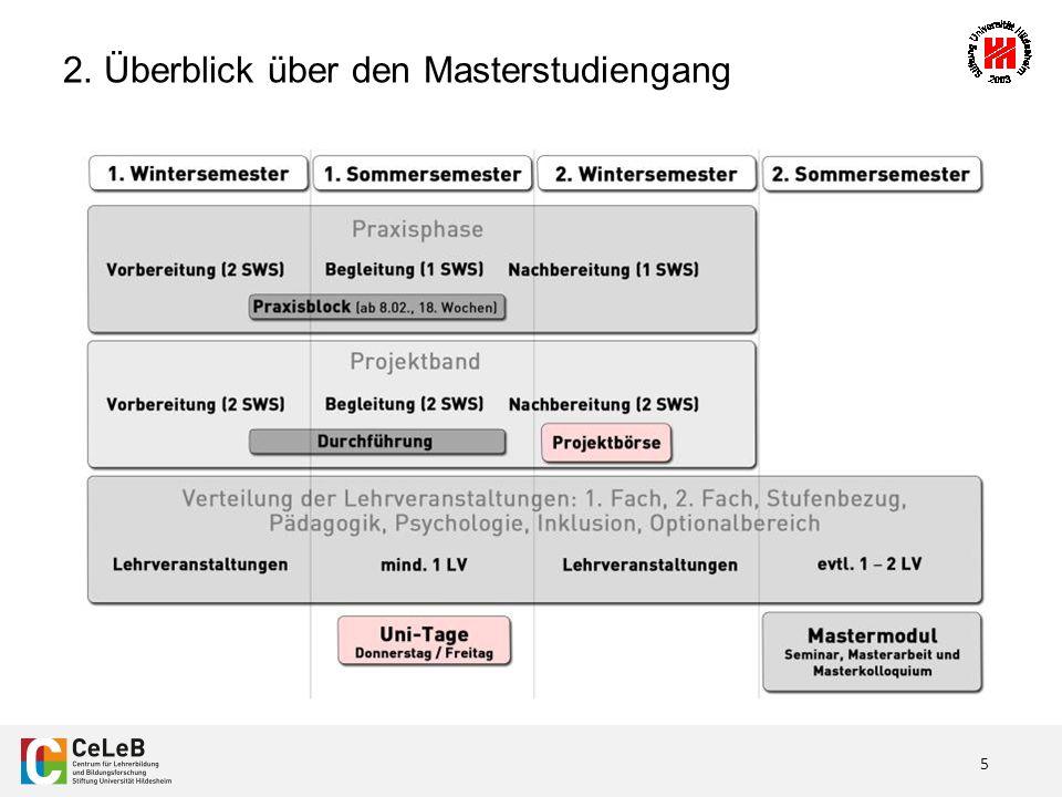 16 Gliederung 1.Einführung – Oder: Was war nochmal GHR 300.