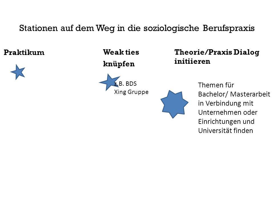Stationen auf dem Weg in die soziologische Berufspraxis Praktikum Weak ties knüpfen Theorie/Praxis Dialog initiieren z.B.