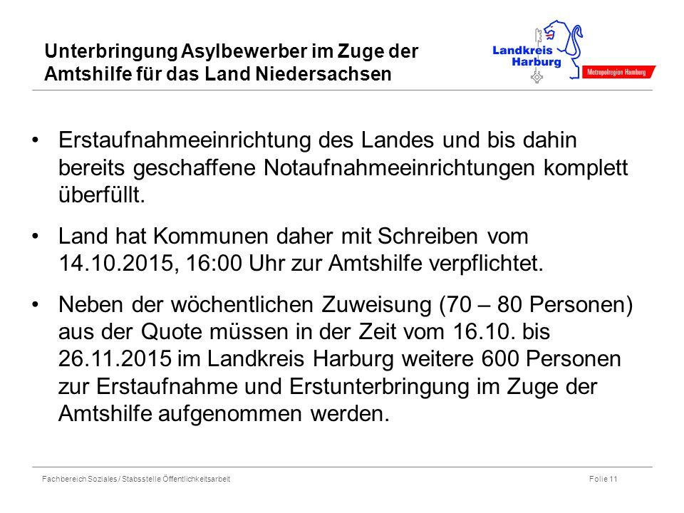 Fachbereich Soziales / Stabsstelle Öffentlichkeitsarbeit Folie 11 Unterbringung Asylbewerber im Zuge der Amtshilfe für das Land Niedersachsen Erstaufnahmeeinrichtung des Landes und bis dahin bereits geschaffene Notaufnahmeeinrichtungen komplett überfüllt.