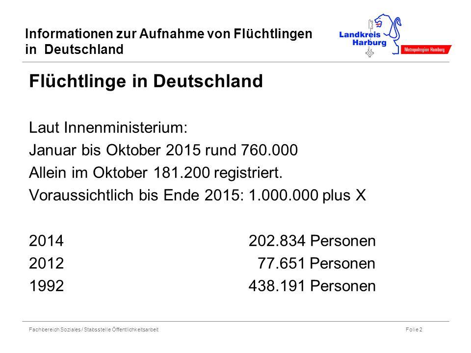 Fachbereich Soziales / Stabsstelle Öffentlichkeitsarbeit Folie 2 Informationen zur Aufnahme von Flüchtlingen in Deutschland Flüchtlinge in Deutschland Laut Innenministerium: Januar bis Oktober 2015 rund 760.000 Allein im Oktober 181.200 registriert.