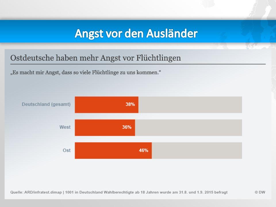 Durch Zuwanderung die Deutsche Kultur zugrunde geht Fürchte von Islamische Flüchtlingen Hohes Verbrechensniveau Sinken von durchschnittliches Gehalt für Bürger wegen billige Flüchtlingsarbeitskräfte Staat mehr kümmert um den Flüchtlingen als um den Bürgers Haben keine Sprachniveau