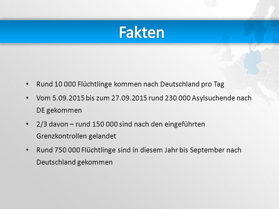 Rund 10 000 Flüchtlinge kommen nach Deutschland pro Tag Vom 5.09.2015 bis zum 27.09.2015 rund 230 000 Asylsuchende nach DE gekommen 2/3 davon – rund 1