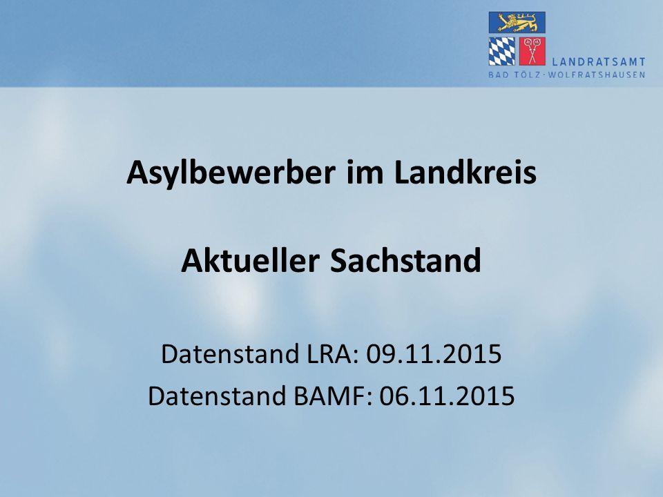 Asylbewerber im Landkreis Aktueller Sachstand Datenstand LRA: 09.11.2015 Datenstand BAMF: 06.11.2015