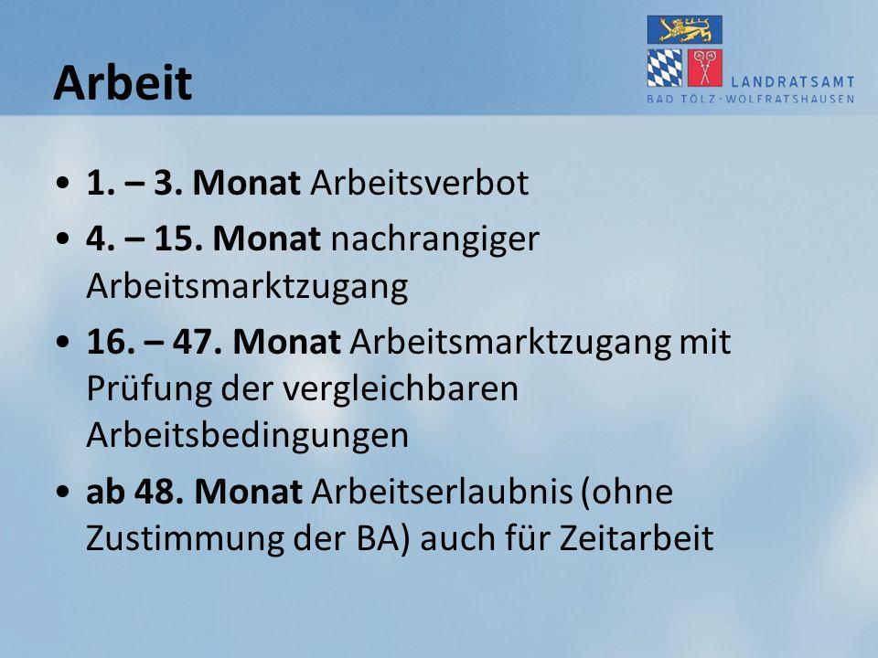 Arbeit 1. – 3. Monat Arbeitsverbot 4. – 15. Monat nachrangiger Arbeitsmarktzugang 16. – 47. Monat Arbeitsmarktzugang mit Prüfung der vergleichbaren Ar