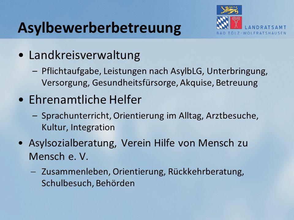 Asylbewerberbetreuung Landkreisverwaltung –Pflichtaufgabe, Leistungen nach AsylbLG, Unterbringung, Versorgung, Gesundheitsfürsorge, Akquise, Betreuung