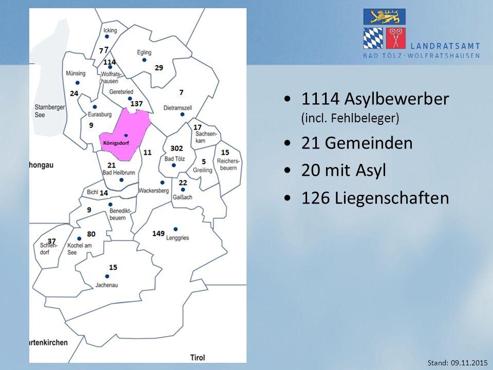 1114 Asylbewerber (incl. Fehlbeleger) 21 Gemeinden 20 mit Asyl 126 Liegenschaften Stand: 09.11.2015 7