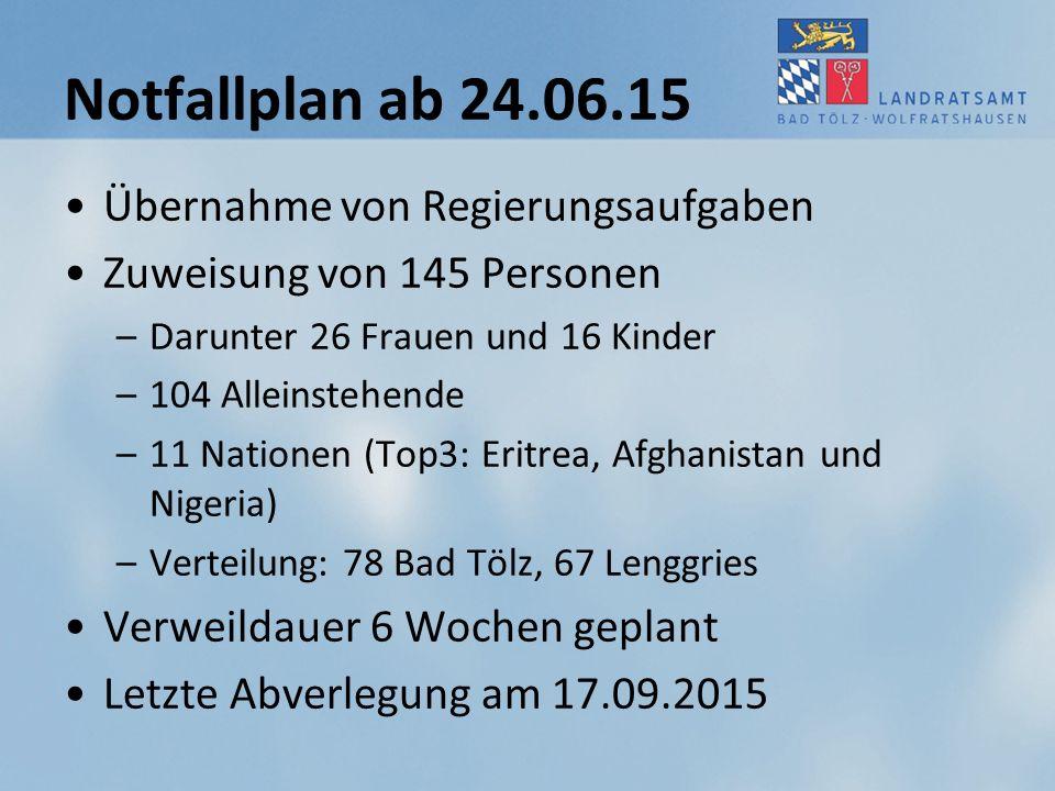 Notfallplan ab 24.06.15 Übernahme von Regierungsaufgaben Zuweisung von 145 Personen –Darunter 26 Frauen und 16 Kinder –104 Alleinstehende –11 Nationen