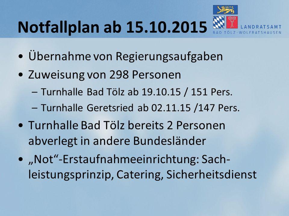 Notfallplan ab 15.10.2015 Übernahme von Regierungsaufgaben Zuweisung von 298 Personen –Turnhalle Bad Tölz ab 19.10.15 / 151 Pers. –Turnhalle Geretsrie