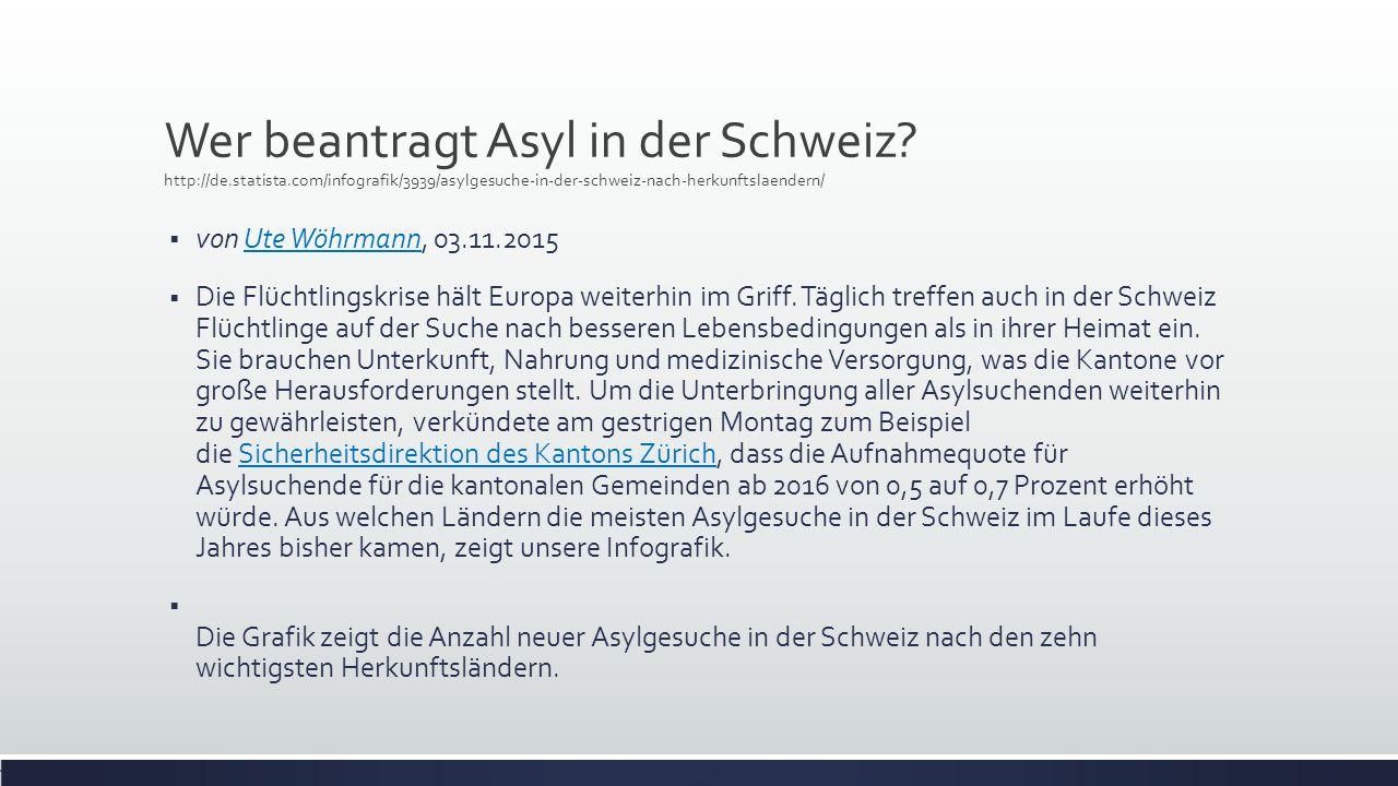 Wer beantragt Asyl in der Schweiz? http://de.statista.com/infografik/3939/asylgesuche-in-der-schweiz-nach-herkunftslaendern/  von Ute Wöhrmann, 03.11