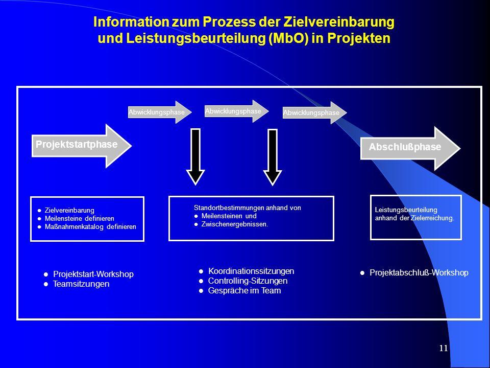 11 Information zum Prozess der Zielvereinbarung und Leistungsbeurteilung (MbO) in Projekten Projektstartphase Abschlußphase Abwicklungsphase Standortbestimmungen anhand von l Meilensteinen und l Zwischenergebnissen.